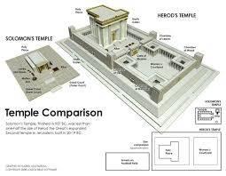 b2ap3_thumbnail_temple-1.jpg