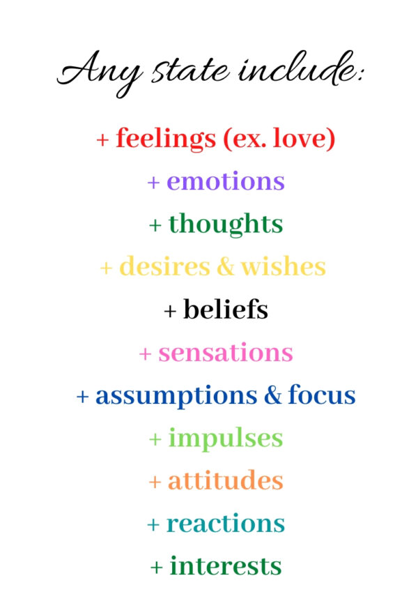 https://livingwithneville.com/wp-content/uploads/2020/04/feelings-ex.-love-emotions-thoughts-desires-wishes-cravings-beliefs-sensations-assumptions-specific-focus-point-of-view-impulses-attitudes-specific-reactions-interests-724x1024.jpg